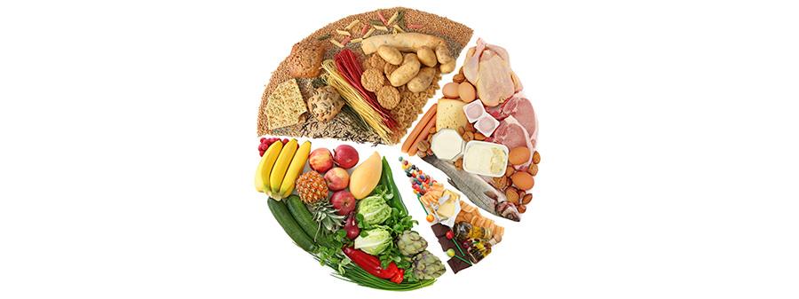 L'approche alimentaire du Groupe nutrition